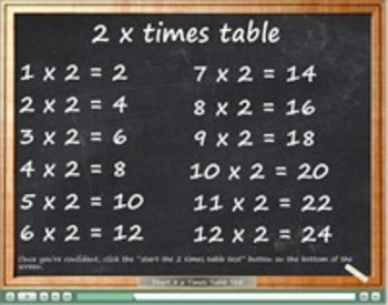 Multiplication Tables includes self marking test with Certificate