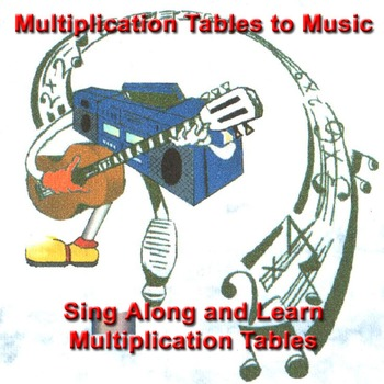 Multiplication Tables to Music - Two times tables track