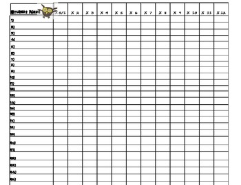 Multiplication Taco Frenzy Student Data Sheet