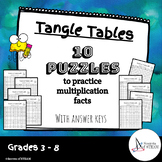 Multiplication Tangle Tables