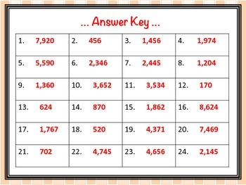 Multiplication Task Cards 2x2 digit - COMMON CORE ALIGNED