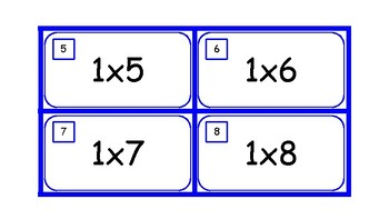 Multiplication Task Cards and Recording Sheet- 1 times table