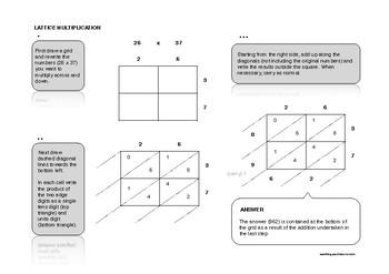 Multiplication - Teach Four Fun Alternatives to Long Mutltiplication