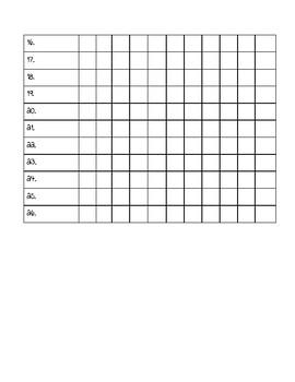 Multiplication Teacher Tracker
