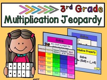 Multiplication Test Prep Jeopardy