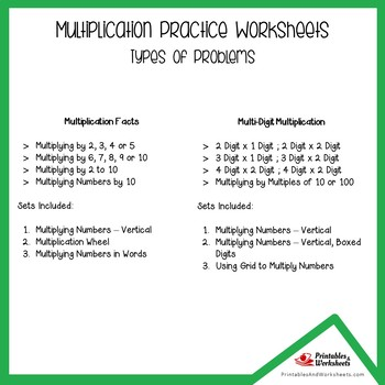 Multiplication Pre-Test, Multiplication Review Worksheets