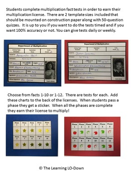 Multiplication Tests and Multiplication License Incentive