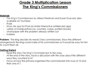 Multiplication - The King's Commissioners