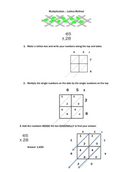 Multiplication - The Lattice Method Reference Sheet