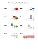Multiplication: Three Digit by Two Digit