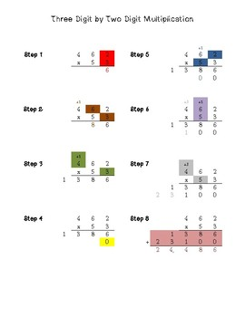 Multiplication: Three Digit by Two Digit