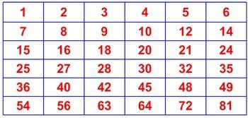 Multiplication Tic Tac Toe Smartboard game