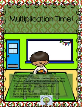 Multiplication Time