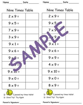 Multiplication Time Tables Quizzes (Numbers 0-12)