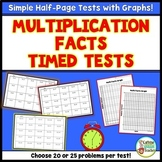 Multiplication Timed Tests With Graphs and Progress Monitoring