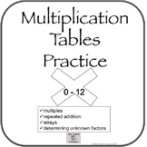 Multiplication/ Times Table 0-12  Practice for Centers or IWT