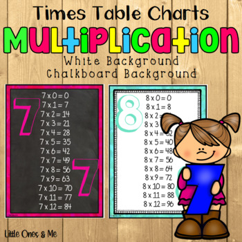 Multiplication Times Table Charts Classroom Posters Bright Tpt