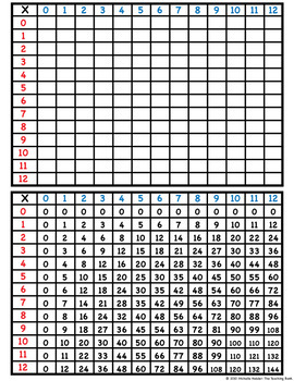 Multiplication Times Table Filled and Blank