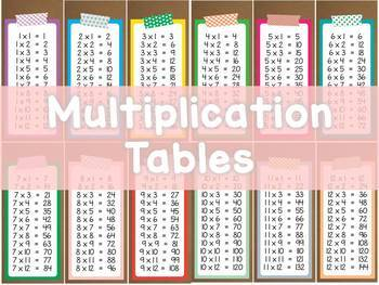 Multiplication tables bookmarks / Times Tables 1-12 bookma
