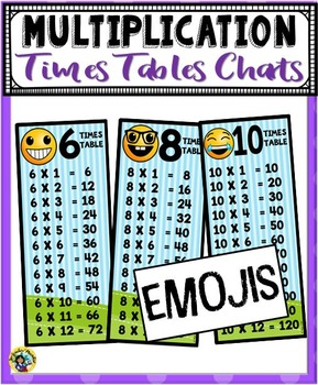 Multiplication Times Tables Charts ~ Emojis