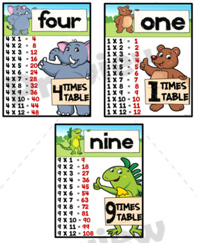 Multiplication Times Tables Charts ~ Animal Theme