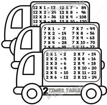 Multiplication Times Tables Charts ~ Trucks