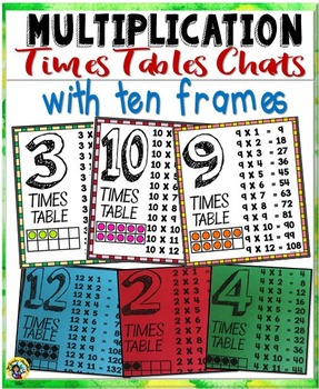 Multiplication Times Tables Charts with Ten Frames