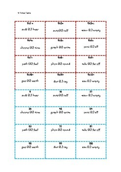 Multiplication Times Tables Memory Game