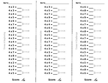 Multiplication Times Tables Practice Sheets with Self Check