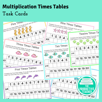 Multiplication Times Tables: Task Cards