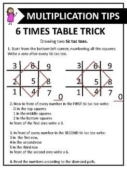Multiplication Tips