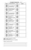 Multiplication Traffic Light Self Assessment