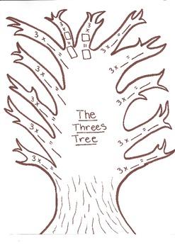 Multiplication Tree of Threes