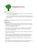 Multiplication Trees