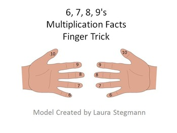 Multiplication Trick for 6, 7, 8, 9, 10s Facts