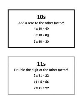 Multiplication Tricks Posters