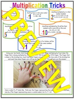 Multiplication Tricks to help with Basic Fact Fluency!