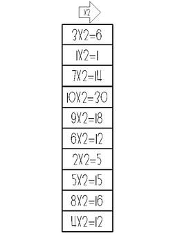 Multiplication True or False Math Center