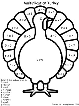 Multiplication Turkey