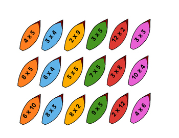 November Multiplication Turkeys 3.OA.A.1