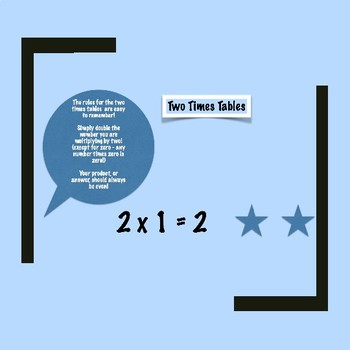 Multiplication - Two Times Tables
