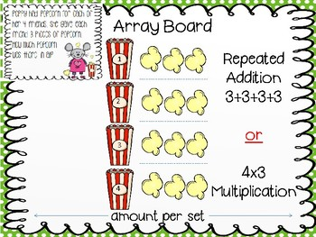 Multiplication - Understanding Repeated Addition
