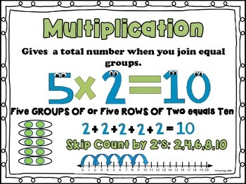 Multiplication Unit: Activities, Workshheets and Formative Assessments