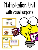 Multiplication Unit with visual supports
