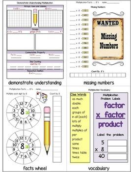 Math Multiplication Units 1 - 12