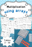 Multiplication: Using Arrays