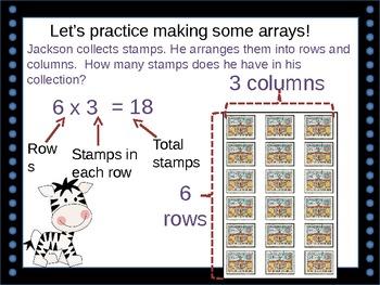 Multiplication: Using Arrays Powerpoint