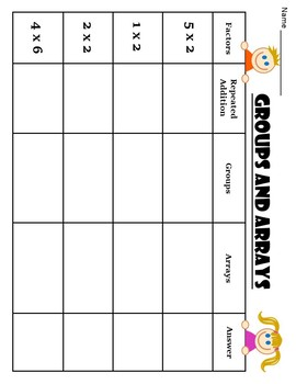 Multiplication Using Groups and Arrays - Worksheets