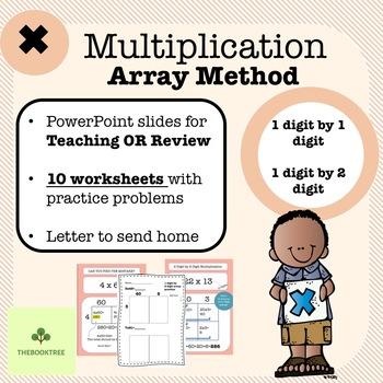 Multiplication Using the Array Model