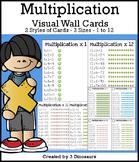 Multiplication Visual Wall Cards